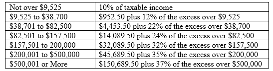 2018_Tax_Rate_Table_Individual